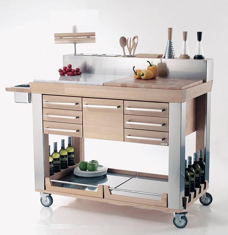 Forum idee per cucina minimale for Arredamento minimale