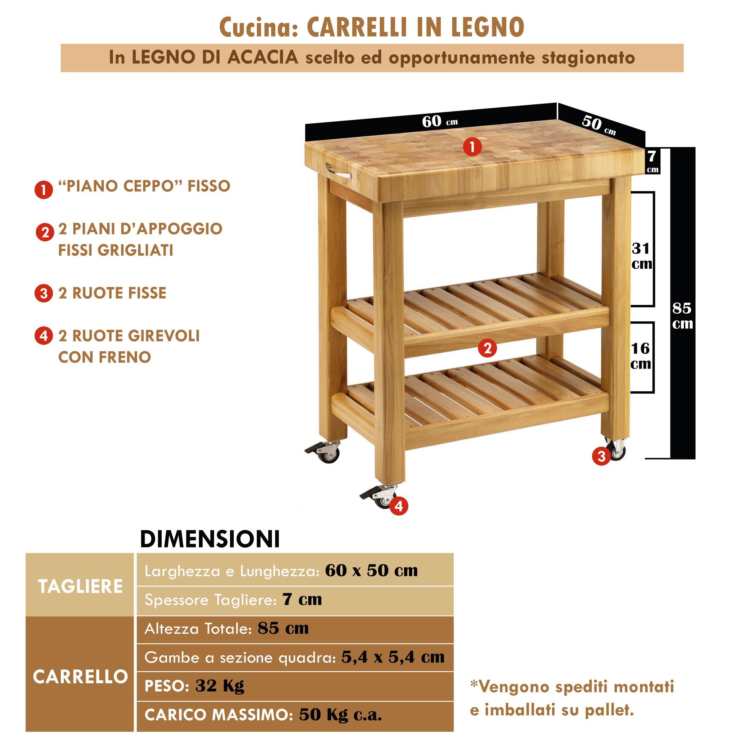 Carrelli Per Cucina Ikea - Interno Di Casa - Smepool.com